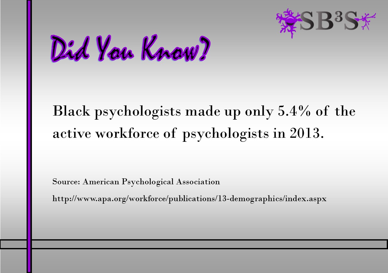 Black psychologists made up only 5.4% of the active workforce of psychologists in 2013.